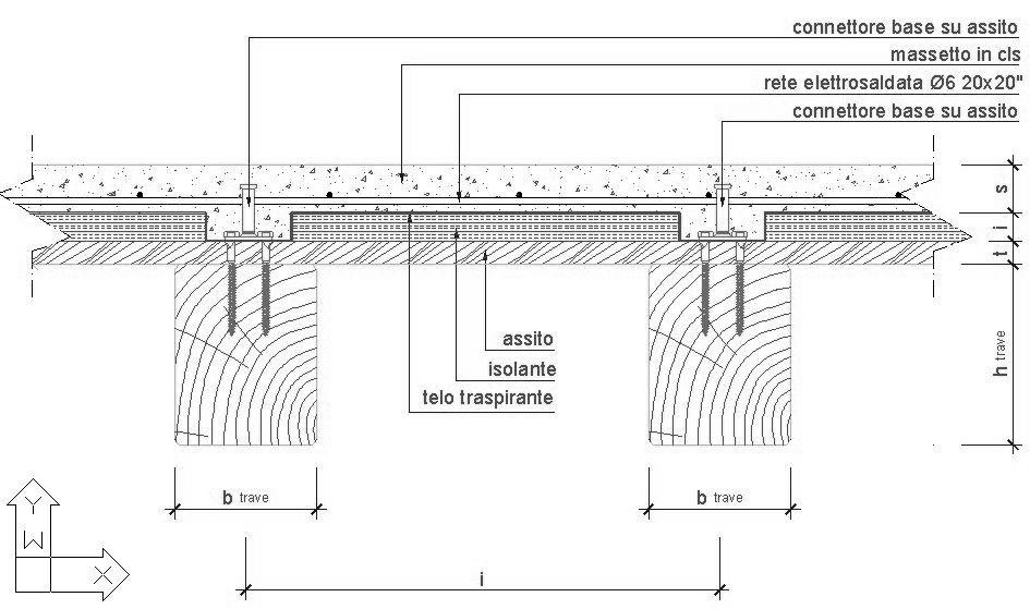 Sistema de refuerzo de estructura de madera existente con capa de hormigón